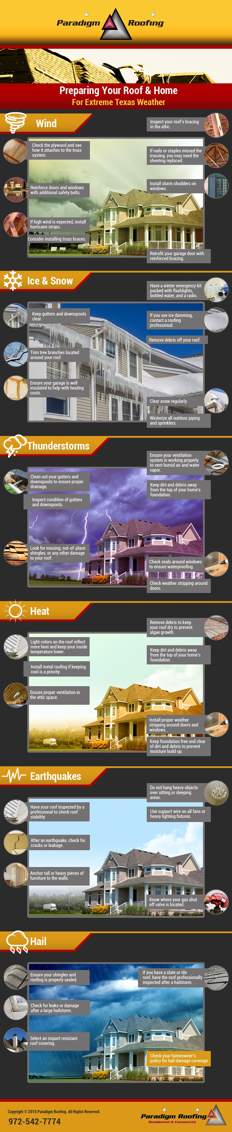 protecting your roof in extreme Texas weather